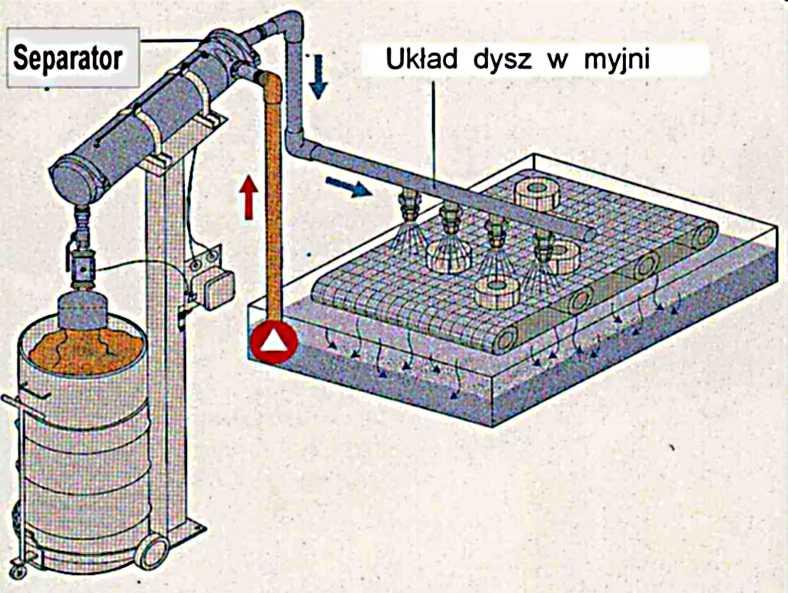 separator-odsrodkowy-hydrocyklon